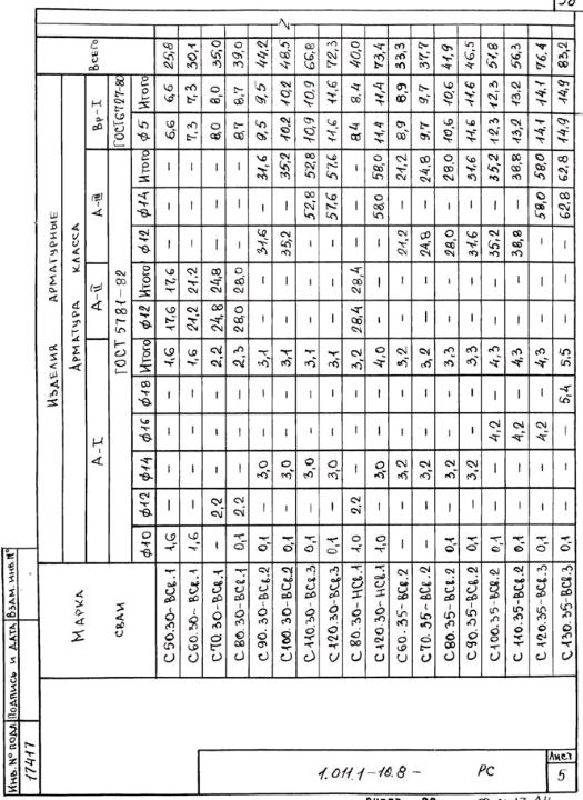 серия 1.011.1-10 сваи забивные железобетонные вып. 8
